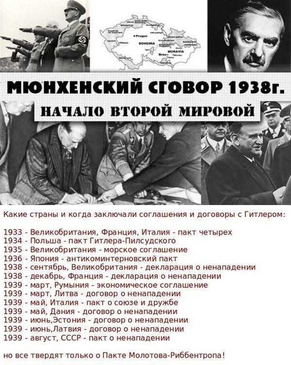 Какие страны и когда заключали соглашения и договоры с Гитлером