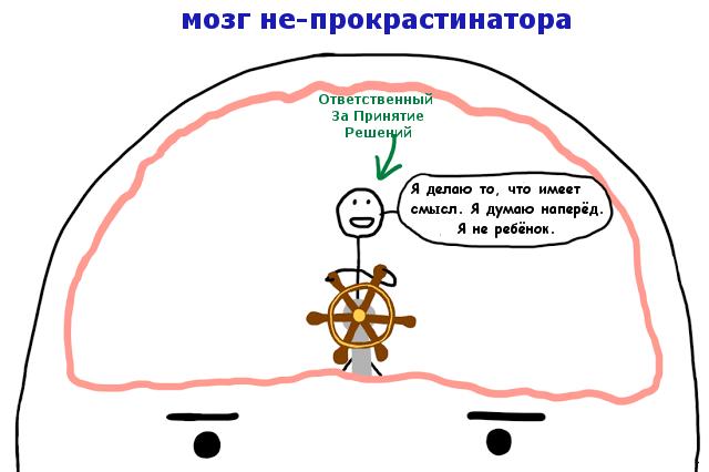 procrastinator1