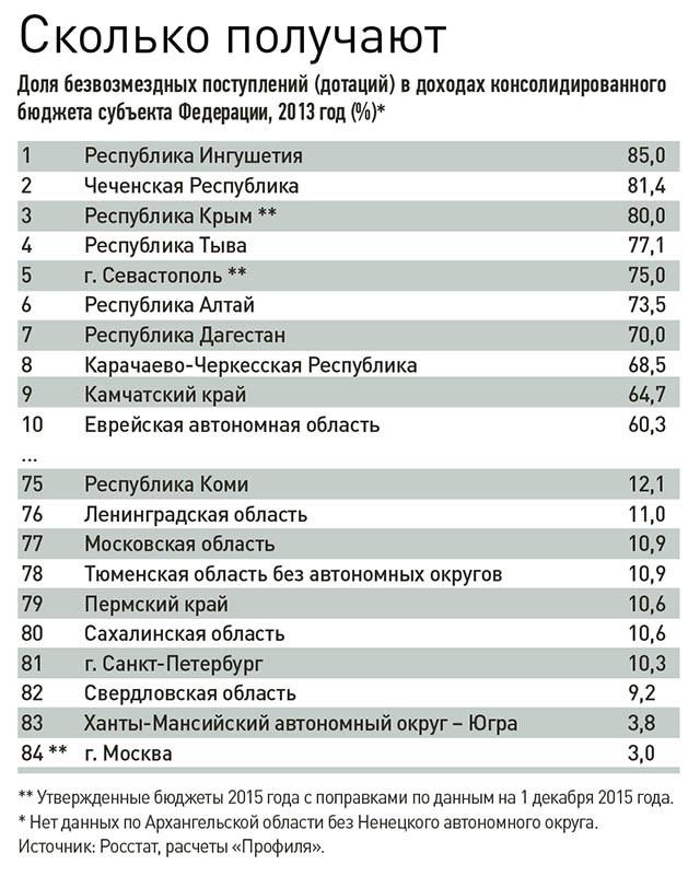 xudozhnik_Viktor_Tormosov_16-e1449501857719