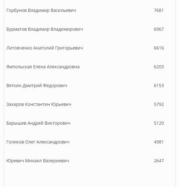 bandicam 2016-05-23 16-40-55-000