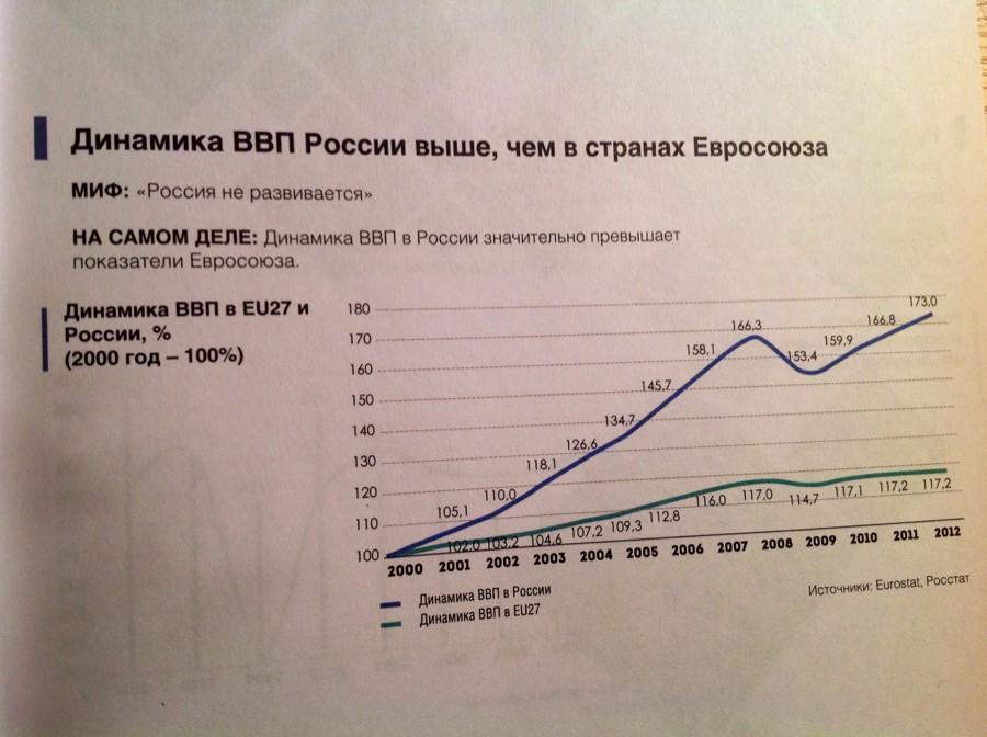 http://ic.pics.livejournal.com/matveychev_oleg/27303223/353518/353518_original.jpg