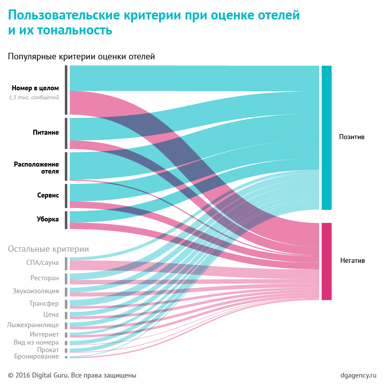 dg_kp_charts_v4_20