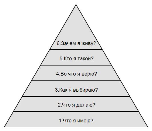 piramidagitsa