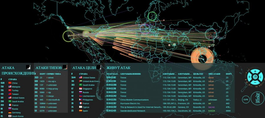 Между странами идёт кибервойна