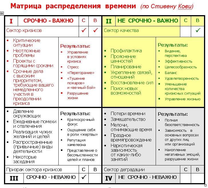 МАТРИЦА_ВРЕМЯ