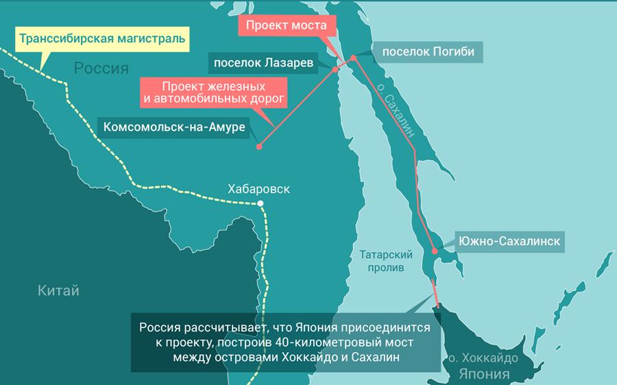 https://ic.pics.livejournal.com/matveychev_oleg/27303223/8195245/8195245_original.png