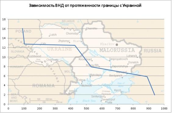 graf_ukr