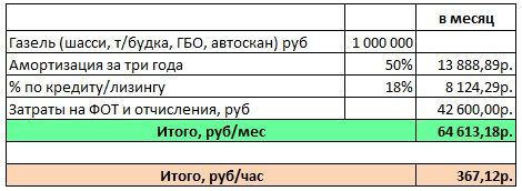 2014-12-01_18-34_Microsoft Excel