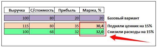 2014-12-27_15-36_Microsoft Excel