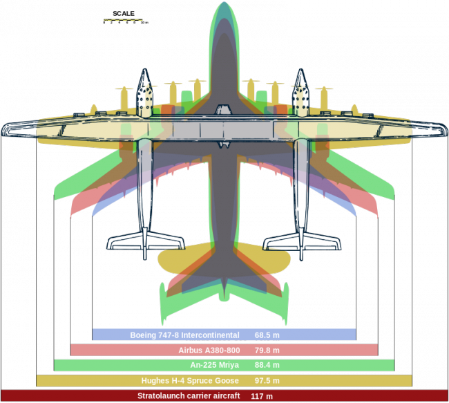 800px-Stratolaunch_comparison.svg_-650x583 - копия