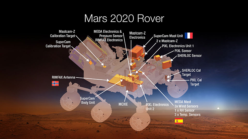 NASA-Mars-2020-Rover-instrument-selection-PIA18405-br2-resized