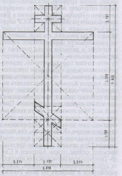 Размеры креста на могилу из дерева своими руками