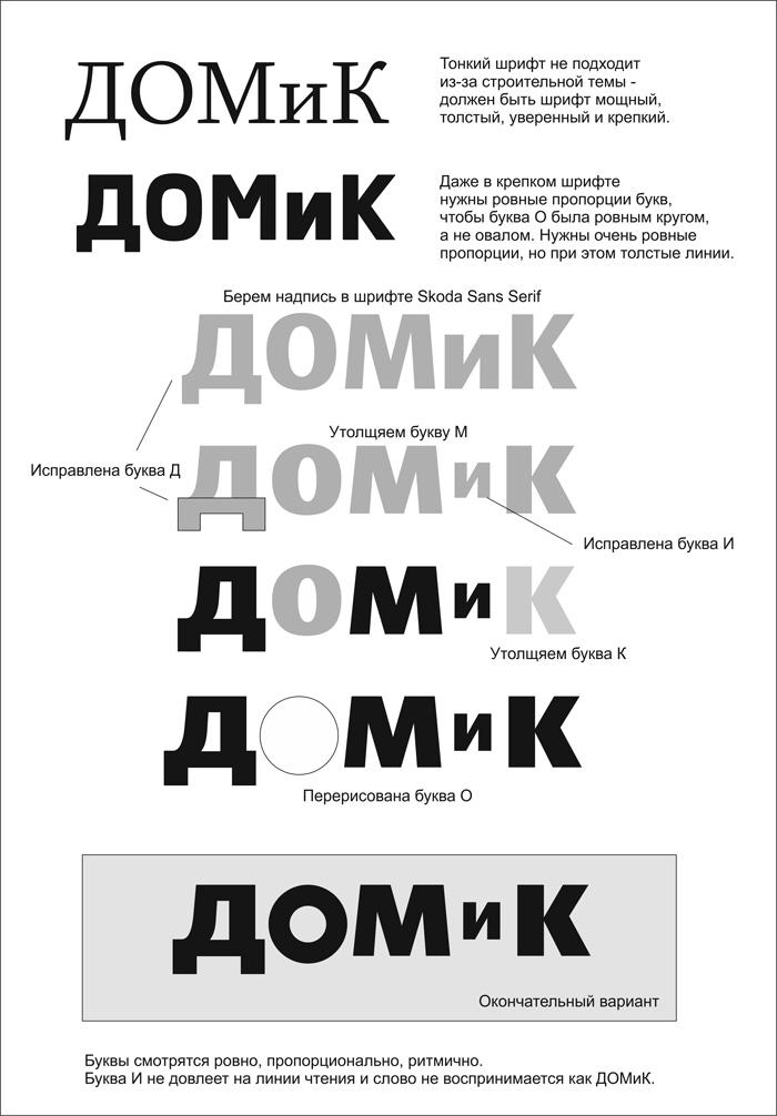 фирменный шрифт bmw