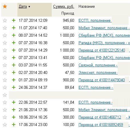 Яндекс пополнения
