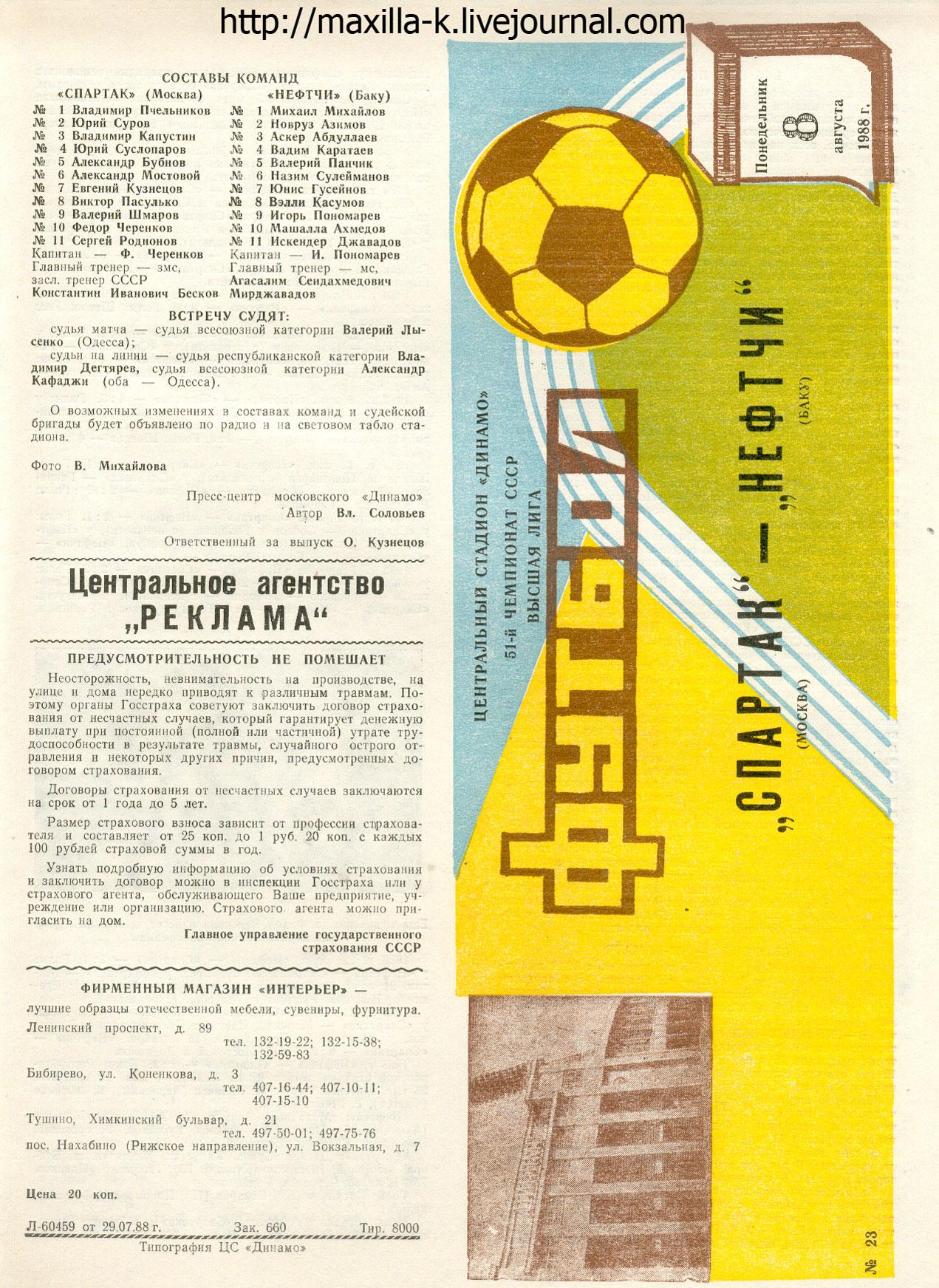 Спартак-Нефтчи-5