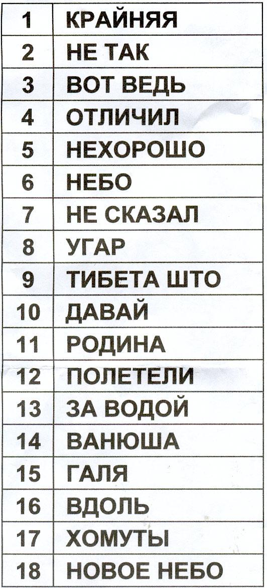 сет-лист 14.07.12