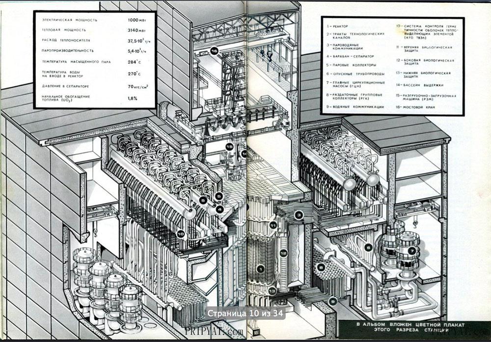 Раритетный буклет про Чернобыльскую АЭС. 06