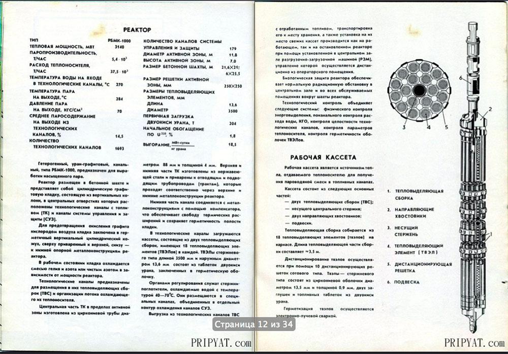 Раритетный буклет про Чернобыльскую АЭС. 07
