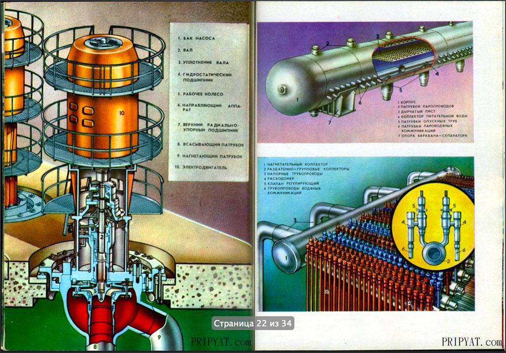 Раритетный буклет про Чернобыльскую АЭС. 12