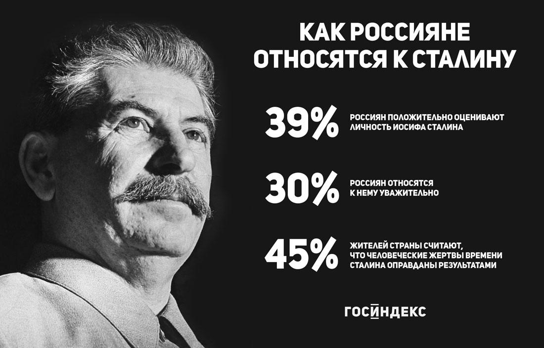 Пикник на обочине сталинизма.