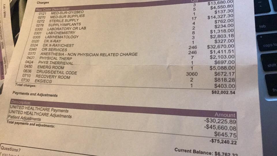 Реальные цены на медицину в США