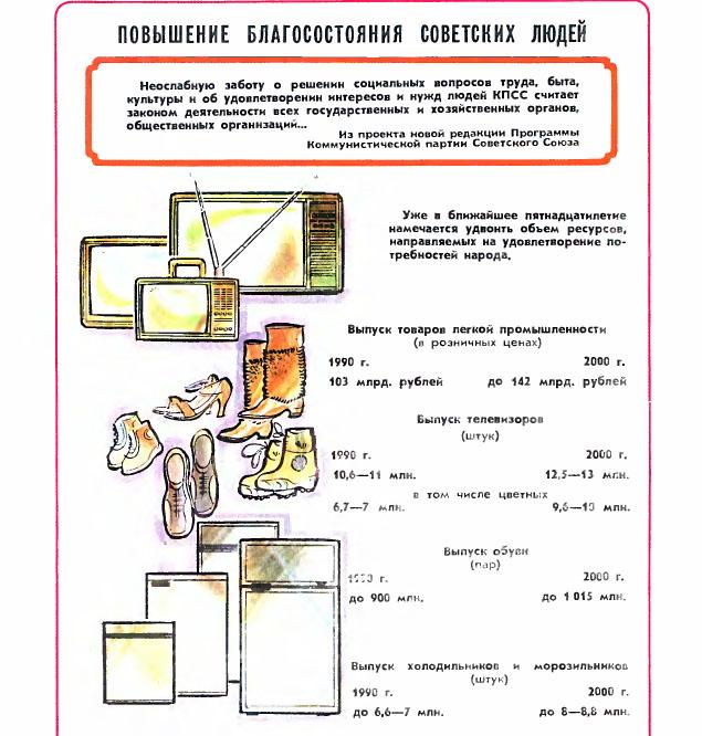 3379630 original Советская культура нищеты