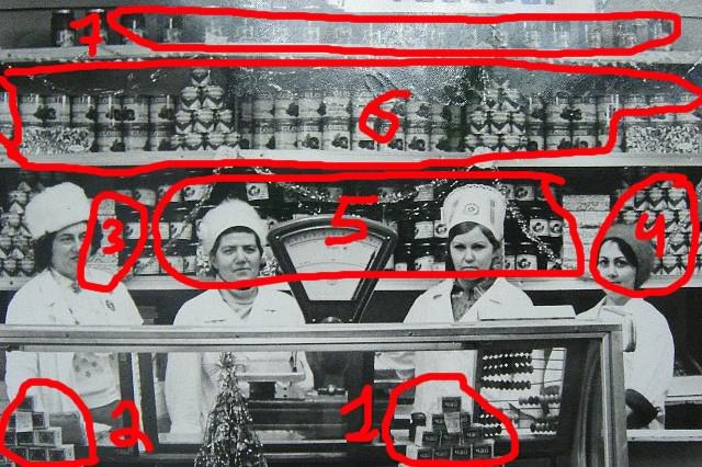 Фото-мифы о «советском изобилии». советских, магазин, Припяти, фотоснимок, Фотомиф, лучше, Сергей, продуктов, изобилие, какомто, именно, января, товаров, время, только, такой, рублем, сделали, можно, выглядит