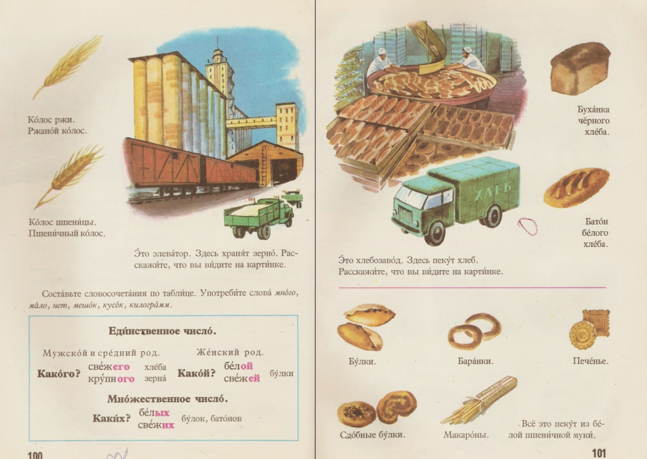 Навіщо в СРСР потрібен був культ хліба і гнилої капусти