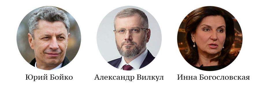 Украинская политика. Срываем покровы.