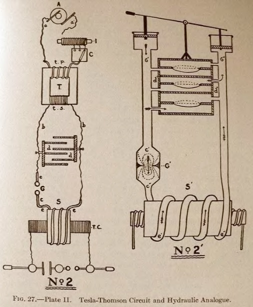 гидроаналог электричества
