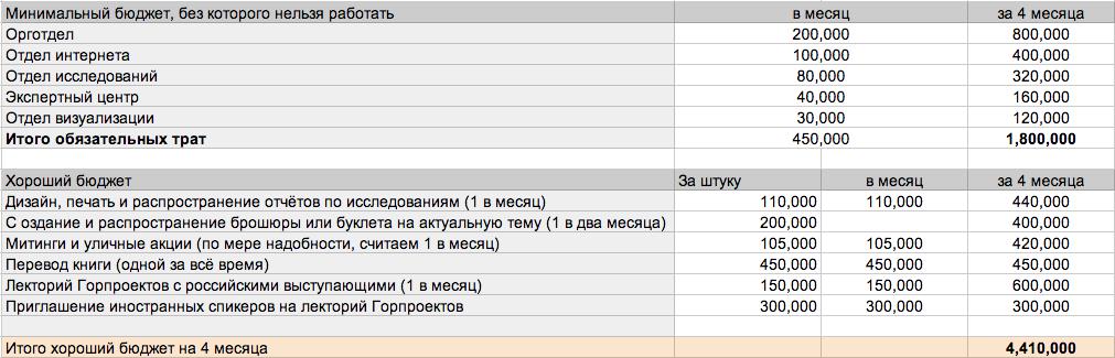 Снимок экрана 2013-12-02 в 5.31.09