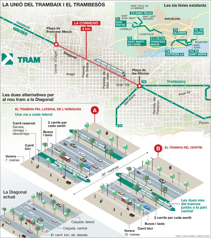 Трамвай по Диагонали