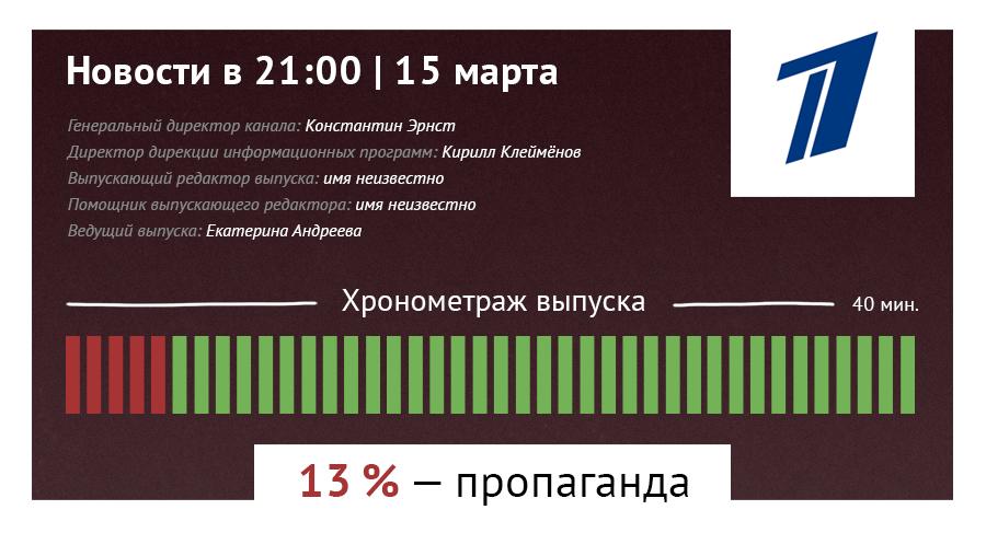 Post_pervuy_kanal_shkala