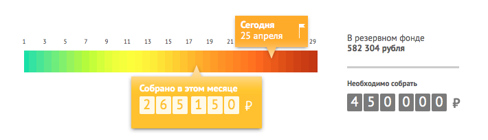 Снимок экрана 2014-04-25 в 14.09.40