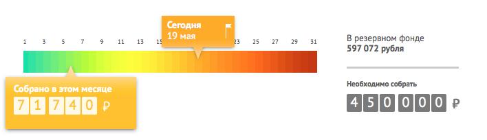 Снимок экрана 2014-05-19 в 3.39.33