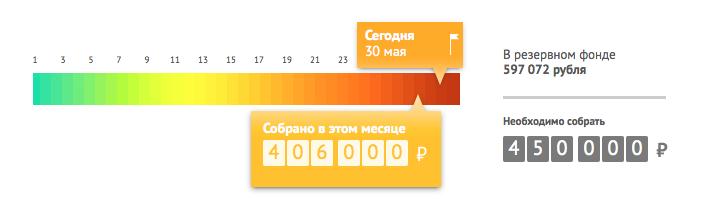 Снимок экрана 2014-05-30 в 4.49.23