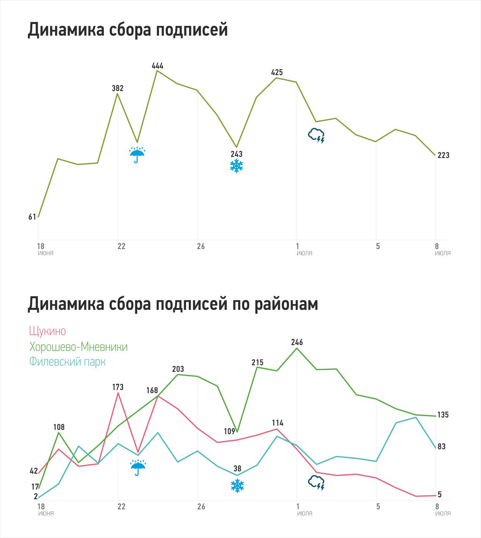 statistic_3