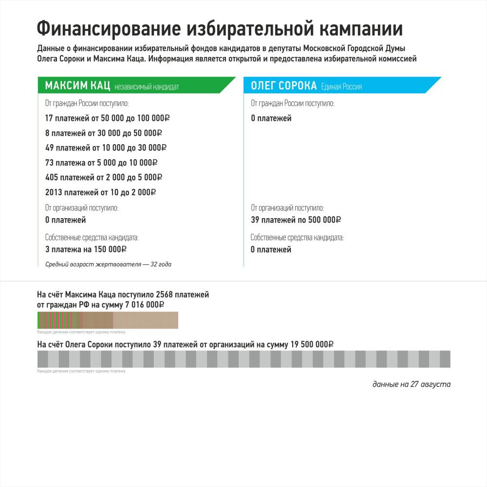 Finansu_Soroka_Katz (1)