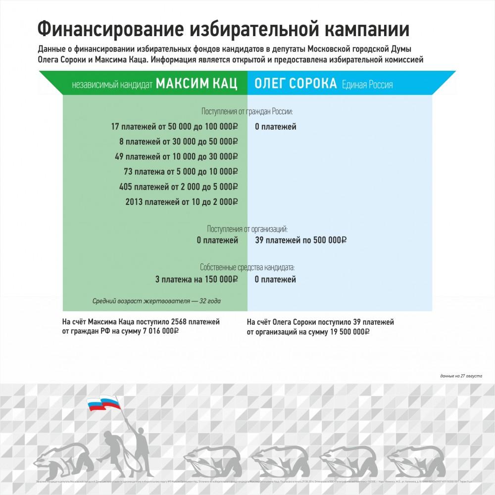 Finansu_Soroka_Katz (3)