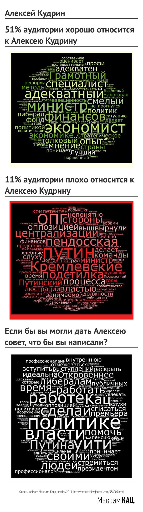 Aleksei_Kudrin