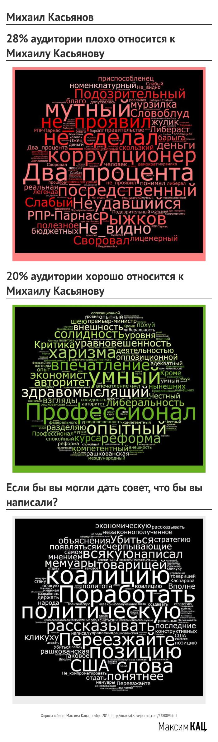 Mihail_KasLyanov-2