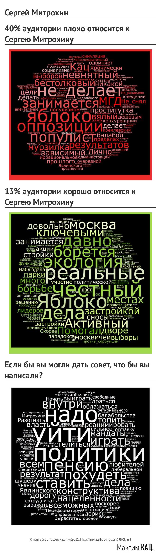 Sergei_Mitrohin