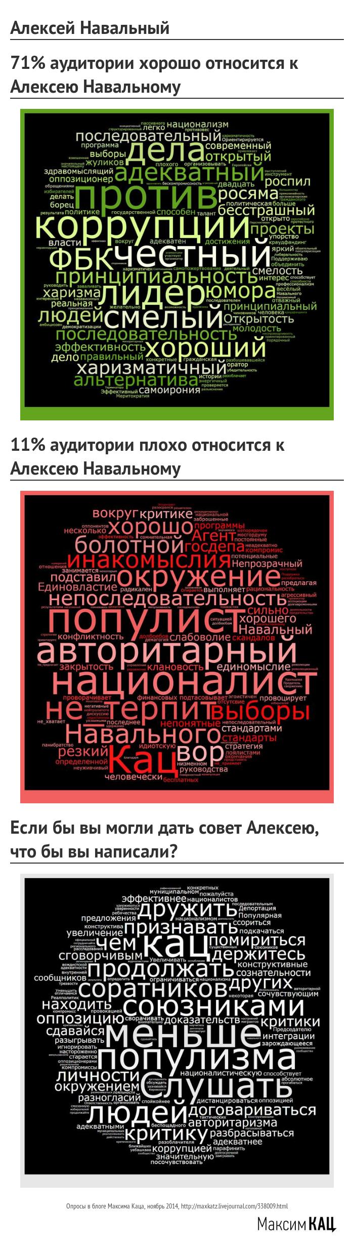 Aleksei_NavalLnii-4
