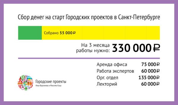 Finance_3m_55