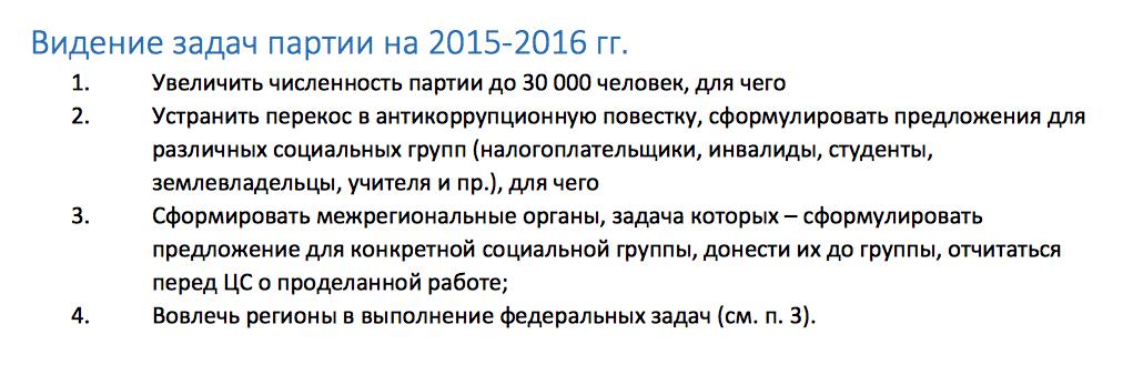 Снимок экрана 2015-01-28 в 12.55.28