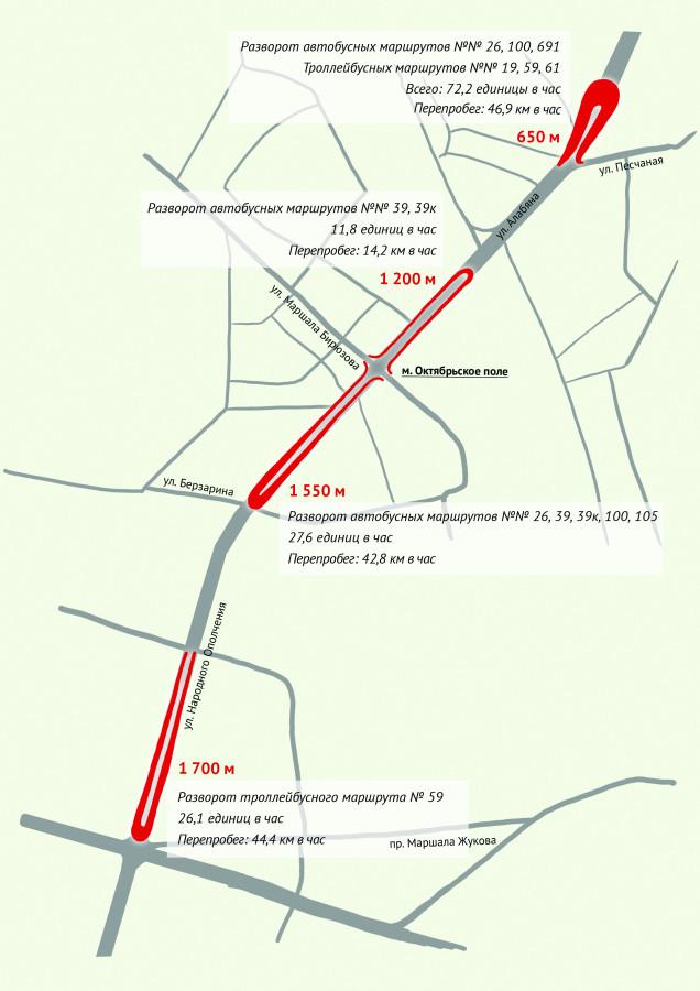 map_povorotu