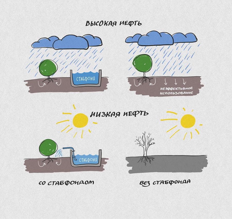 Эхо Москвы :: Блоги / Разговоры с Алексеем Кудриным ...