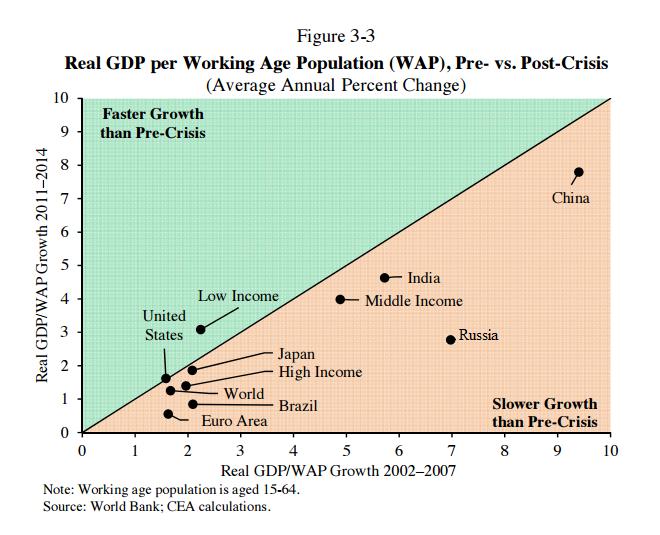 Пять трендов, которые формируют будущее американской экономики