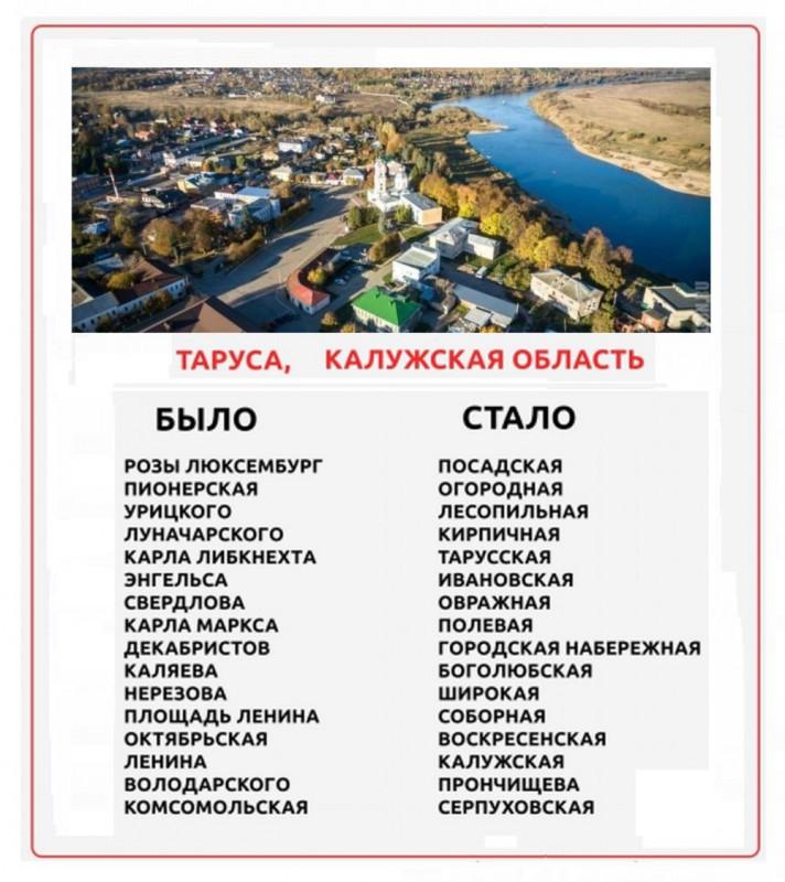 Ползучая декоммунизация России продолжается