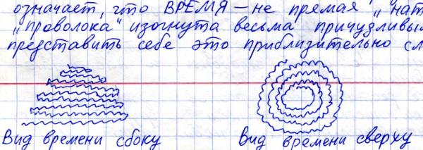 romanov_iz_pisma2015-01-2